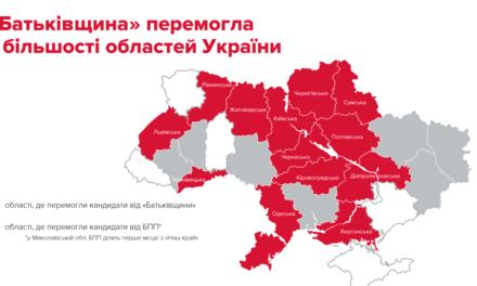 «Батьківщина» перемогла на місцевих виборах в ОТГ