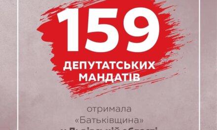 «Батьківщина» Львівщини – серед переможців на місцевих виборах